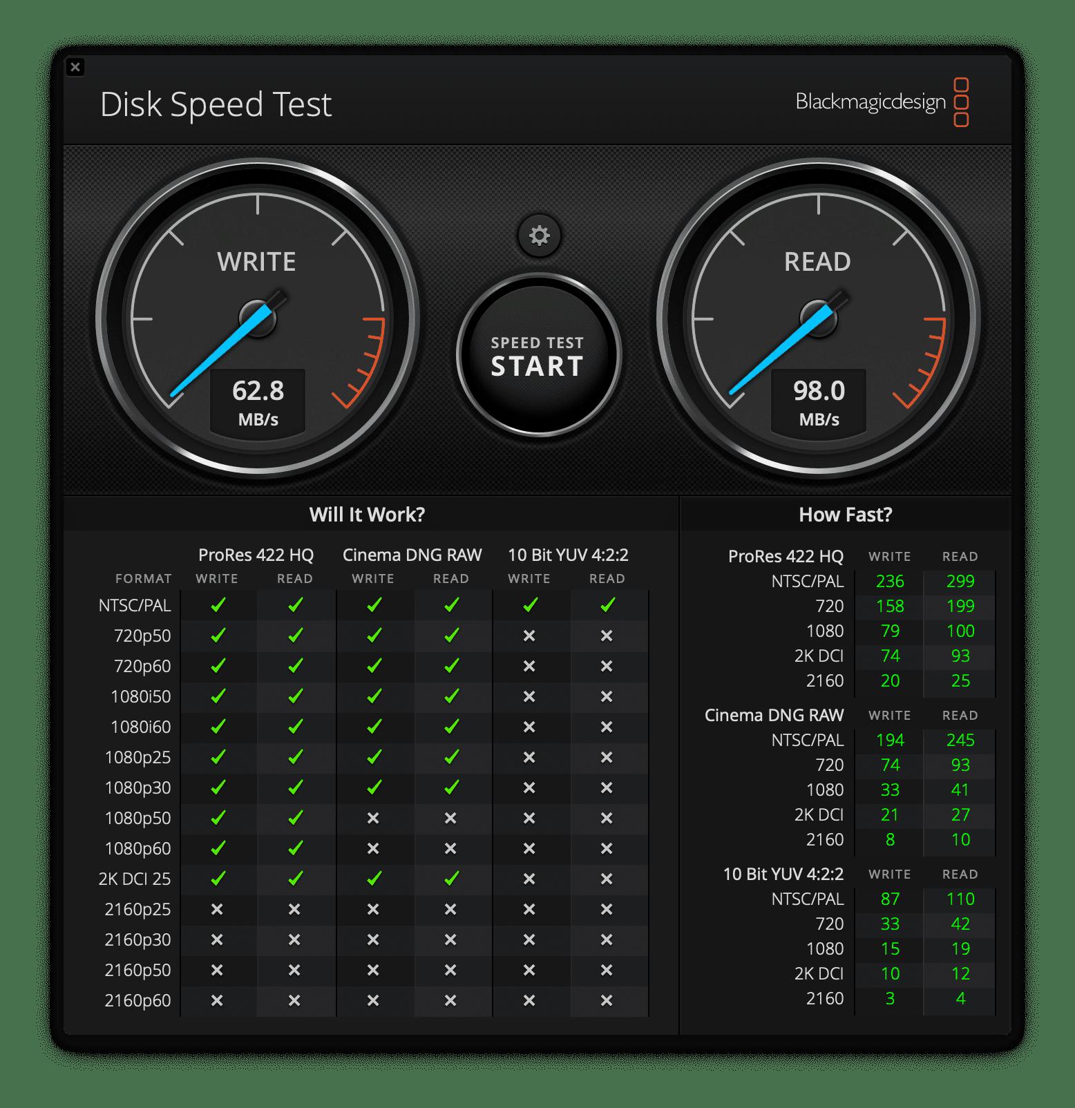 Les performances de débit de mon autre disque dur externe Seagate Expansion 1To
